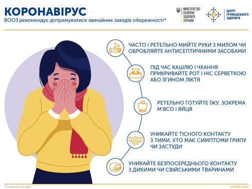 Інфографика щодо профілактики коронавірусу