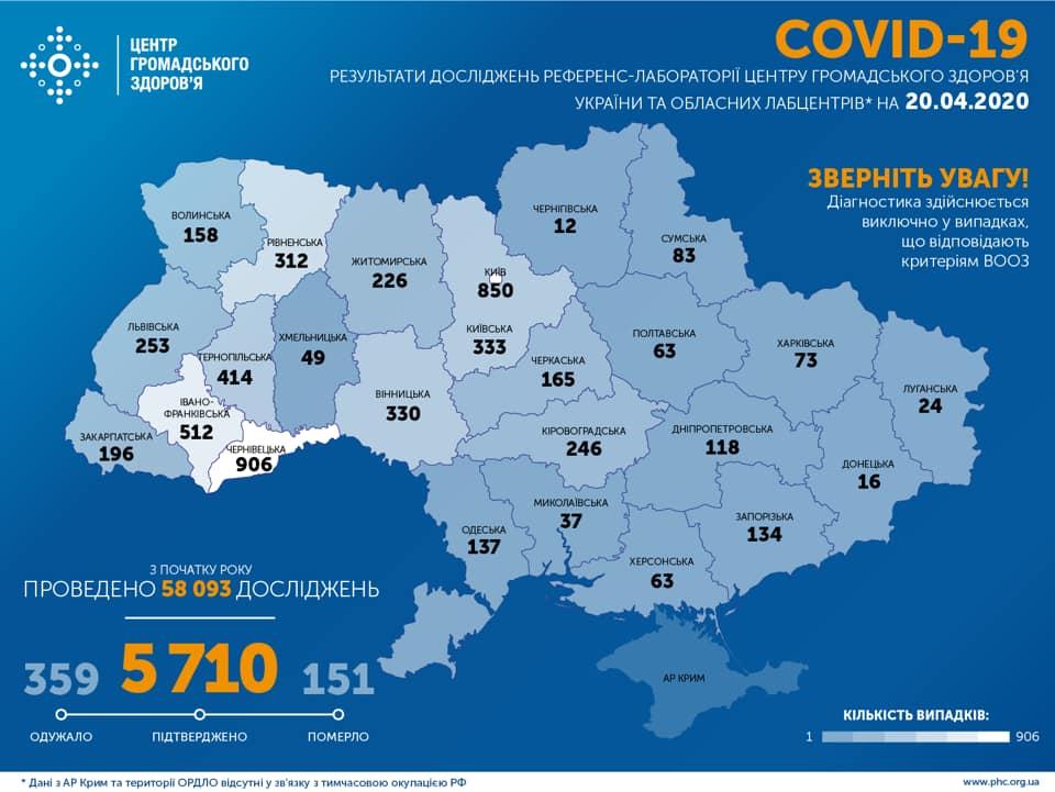 Оперативна інформація про поширення коронавірусної інфекції COVID-19