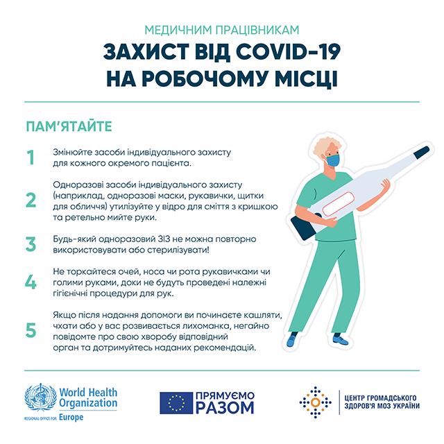 Медичним працівникам про захист від COVID-19