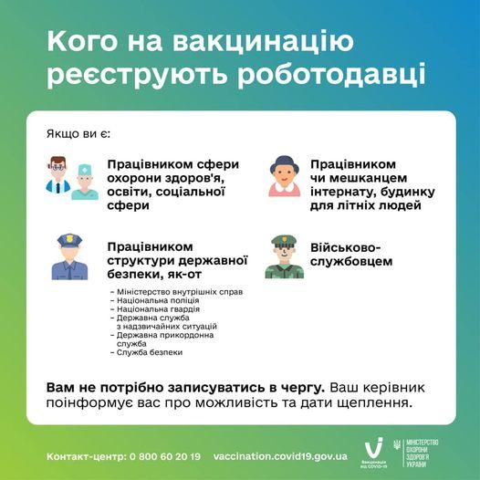 Якщо ви є в переліку – про запис у чергу або ж реєстрацію на щеплення проти COVID-19 (залежно від того, який етап вакцинальної кампанії) подбає ваш роботодавець.