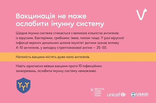 В Україні триває тиждень імунізації