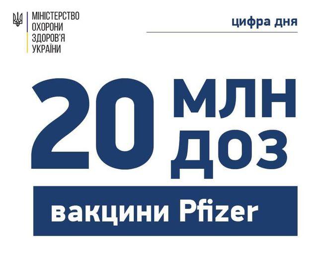 Україна отримає додаткові 10 млн доз вакцини Pfizer