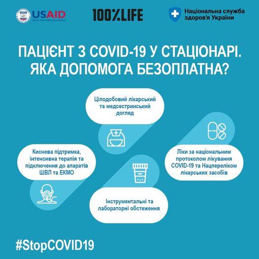 Яка допомога для пацієнтів з COVID-19 безоплатна у стаціонарі?