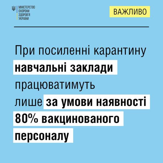 При посиленні карантину навчальні заклади працюватимуть лише за умови наявності 80% вакцинованого персоналу.